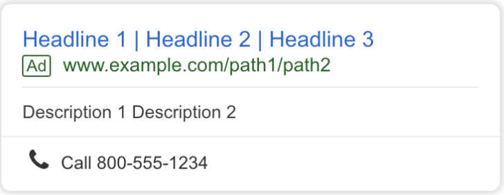 Picture of call extensions in Google Ads