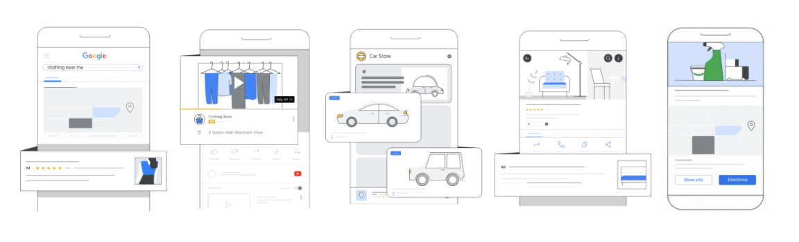 Examples of local Google Ads campaigns