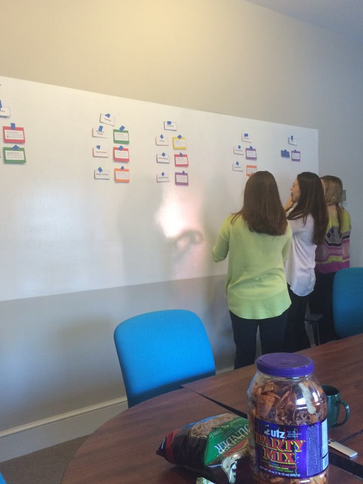 Externs working on the Dynamic Web Solutions Whiteboard