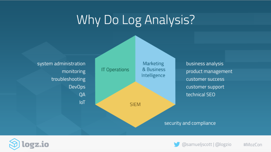 log file analysis is key to any business by providing accurate data directly from the source