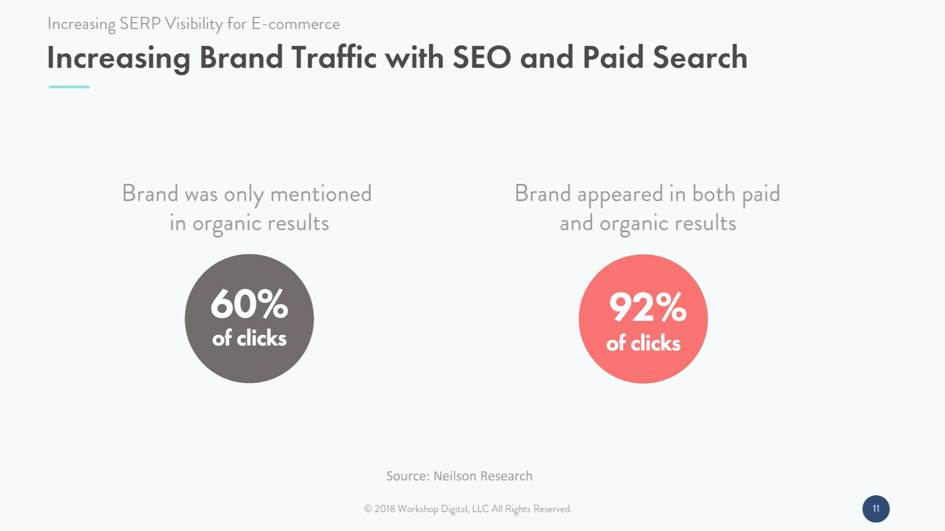 organic vs. paid search